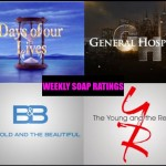 Soap Opera Weekly Ratings May 16 – 20: 'DOOL' Ratings Down – 'Y&R' 'B&B' Win Back Viewers – 'GH' Sees Drop in Women 18-49 Demographic