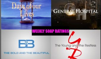 Soap Opera Weekly Ratings October 10-14: 'DOOL' Ratings Down, 'Y&R' 'B&B' And 'GH' Gain Total Viewers